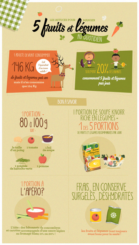 Infographie Knorr